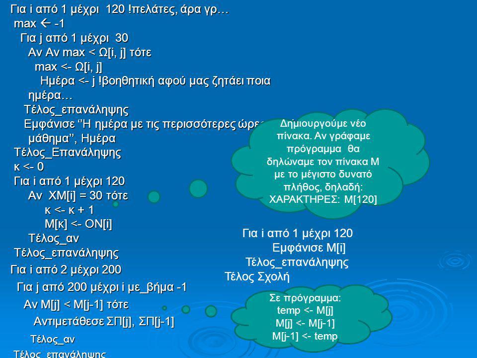Για i από 1 μέχρι 120 !πελάτες, άρα γρ… max  -1 Για j από 1 μέχρι 30 Αν Αν max < Ω[i, j] τότε max <- Ω[i, j] Ημέρα <- j !βοηθητική αφού μας ζητάει ποια ημέρα… Τέλος_επανάληψης Εμφάνισε ''Η ημέρα με τις περισσότερες ώρες χωρίς μάθημα'', Ημέρα Τέλος_Επανάληψης κ <- 0 Για i από 1 μέχρι 120 Αν XM[i] = 30 τότε κ <- κ + 1 Μ[κ] <- ΟΝ[i] Τέλος_αν Για i από 2 μέχρι 200 Για j από 200 μέχρι i με_βήμα -1 Αν Μ[j] < Μ[j-1] τότε Αντιμετάθεσε ΣΠ[j], ΣΠ[j-1]